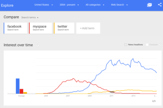 google-trends-market-research-tool-1